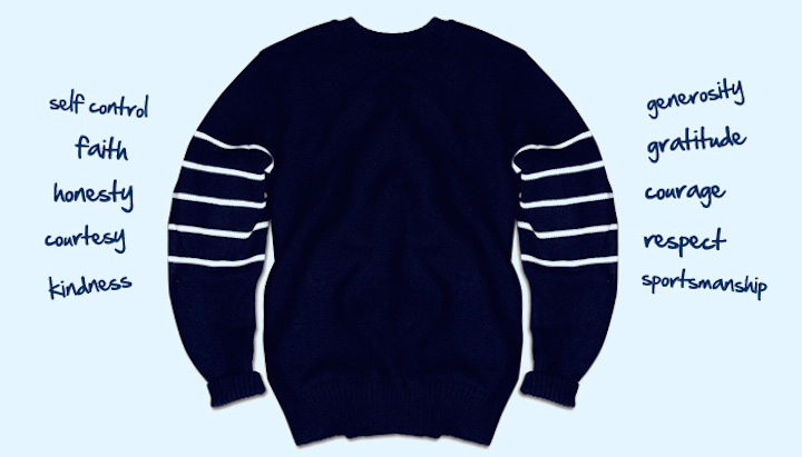 sweater_map